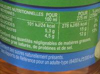 Fruit Shoot Fruizeo pomme - Informations nutritionnelles - fr