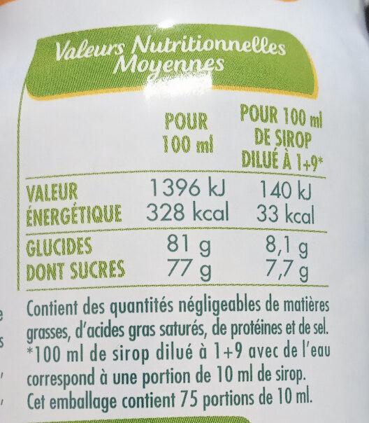 Sirop de Grenadine - Voedingswaarden - fr