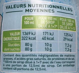 Sirop de Pêche - Informations nutritionnelles