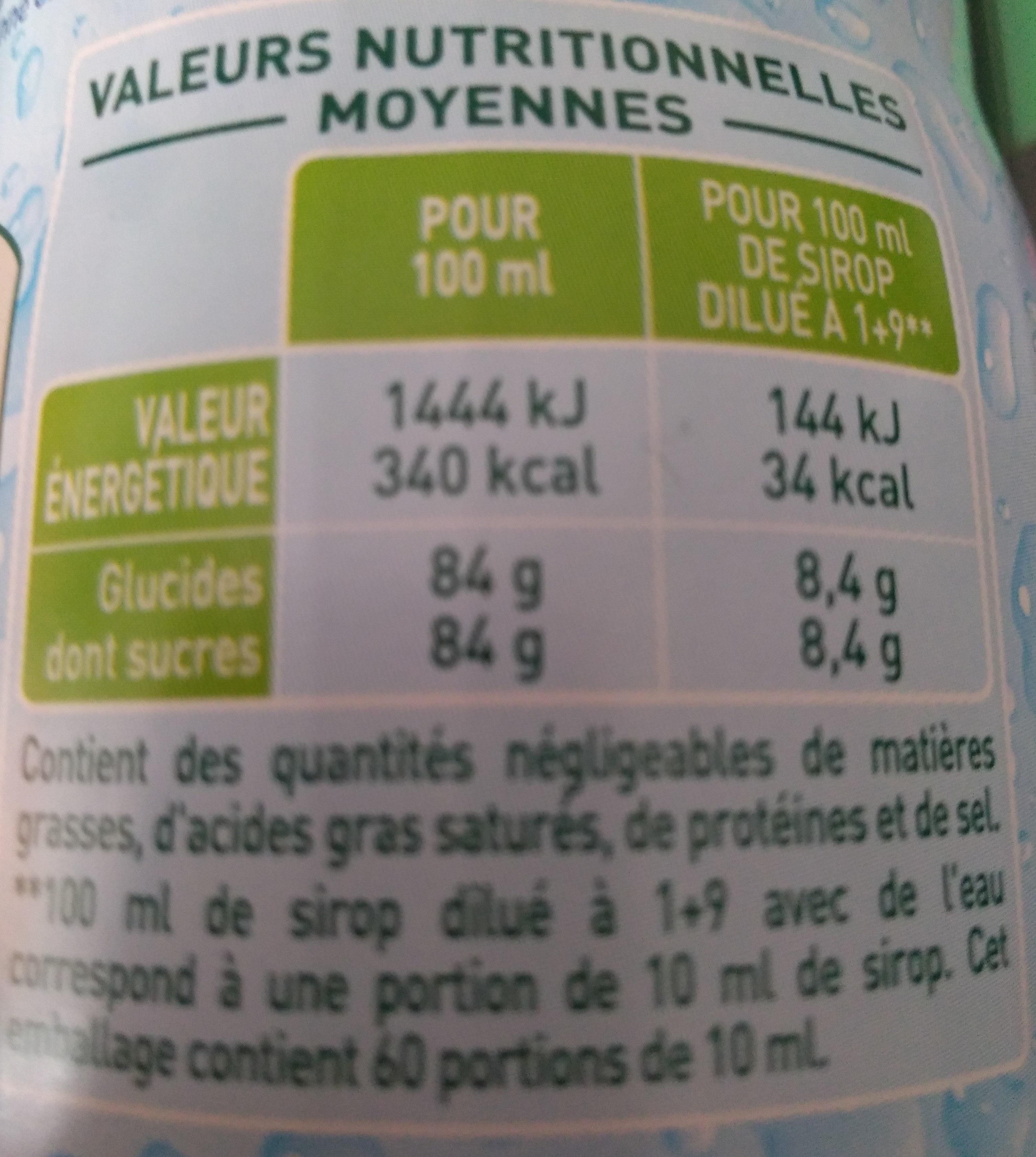 Sirop de cassis - Informations nutritionnelles