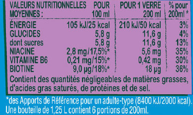 Fruit shoot multivitaminé - Nutrition facts