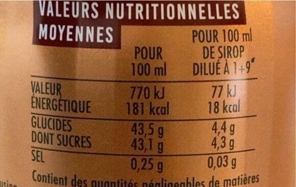 Thé  noir pêche - Informations nutritionnelles - fr