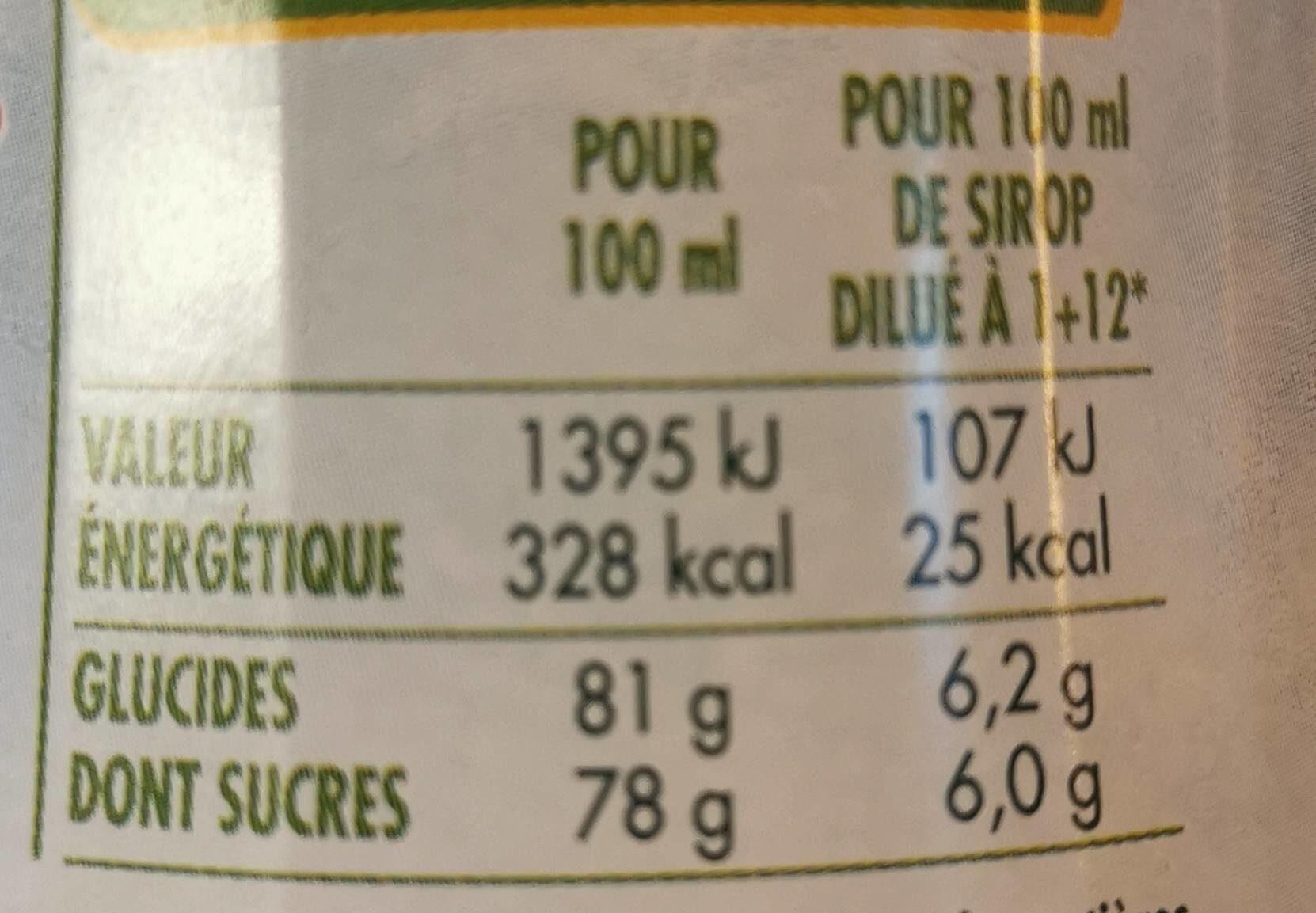 Mega Sirop de fruits Grenadine - Voedingswaarden - fr