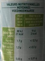 Framboise Cranberry 0 % de sucre - Nutrition facts