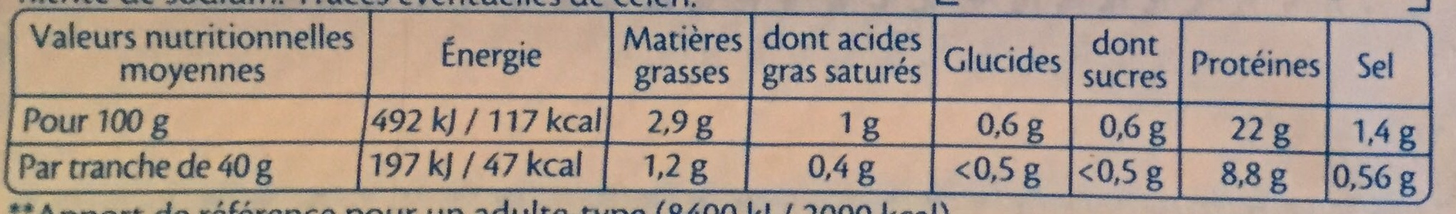 Le Paris (- 25 % de Sel) - Nutrition facts