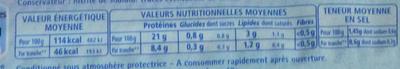 Le Jambon de Paris (- 25 % de Sel) 4 Tranches + 2 Gratuites - Voedingswaarden