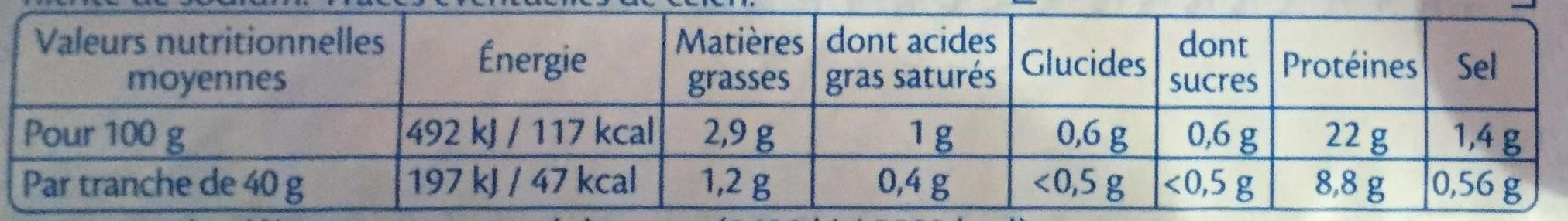 Le Jambon de Paris (- 25 % de Sel) Lot 2 x 4 = 8 Tranches - Nutrition facts