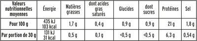 Blanc de poulet - Halal - Nutrition facts - fr