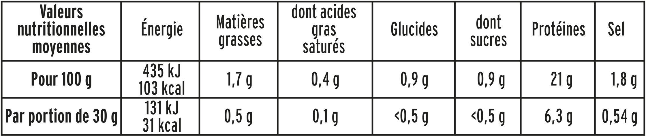 Blanc de poulet - Halal - Valori nutrizionali - fr