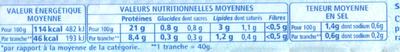Le Jambon de Paris (- 25 % de Sel) 4 Tranches +1 Gratuite - Nutrition facts