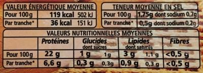 Rôti de porc cuit et doré au four - Informations nutritionnelles - fr