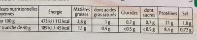 Le jambon de Paris sans couenne - 2 tr. - Nutrition facts
