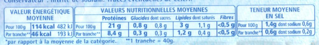Le Jambon de Paris (- 25 % de Sel) Lot de 2 x 4 + 2 Gratuites = 10 Tranches - Informations nutritionnelles - fr