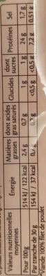 Filet de poulet fumé - 4 tranches épaisses - Valori nutrizionali - fr