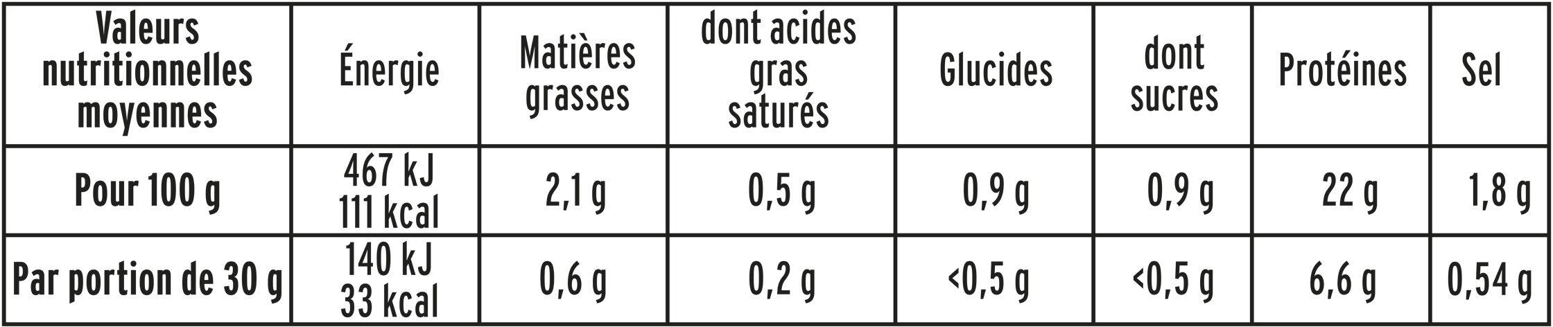 Rôti de Poulet cuit - Halal - Voedingswaarden - fr