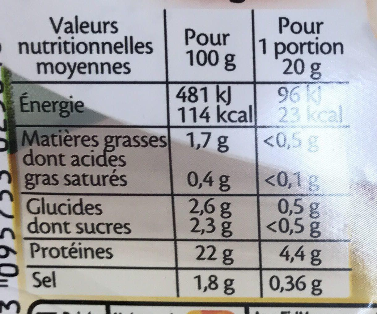 Fines aiguillettes de Poulet Grillé - Informations nutritionnelles