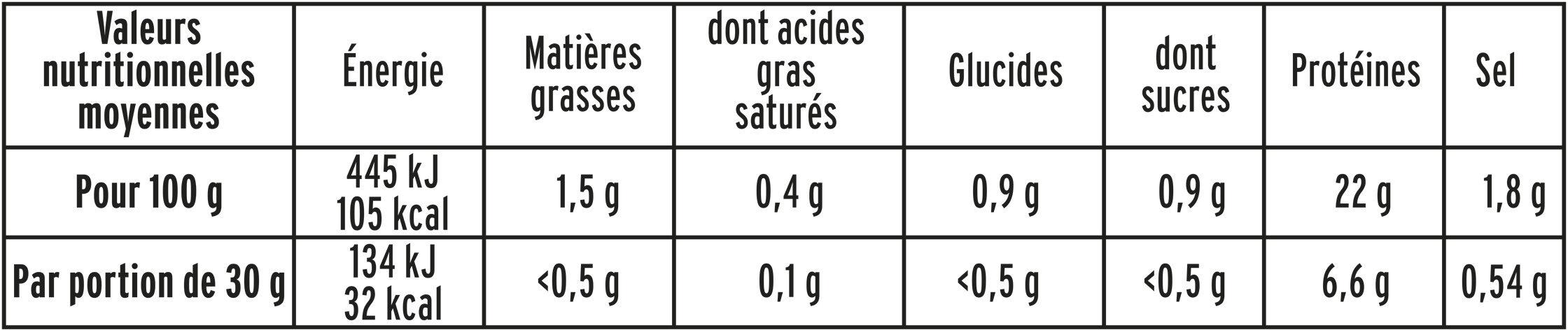Blanc de Poulet - Fumé - Halal - Informations nutritionnelles - fr