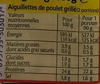 Aiguillettes de poulet grillé (+20% gratuit) - Voedigswaarden