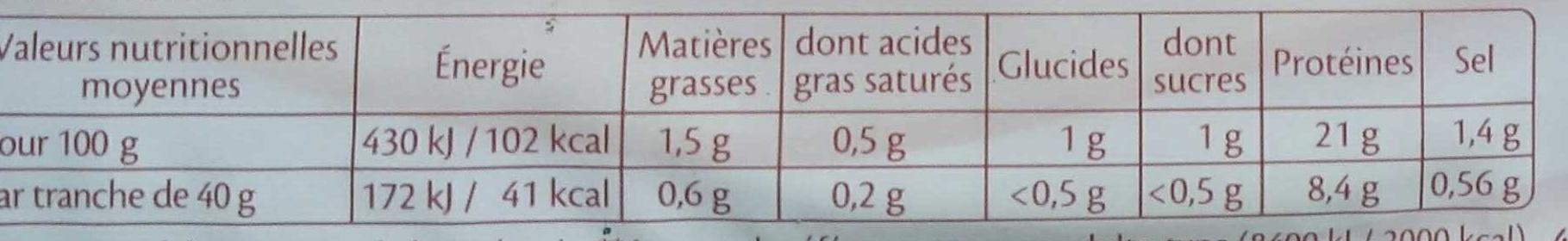 Blanc de dinde -25% de sel (4 tranches +1 gratuite) - Nutrition facts - fr
