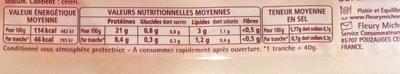 Le Braisé, Doré au Four (4 Tranches) - Informations nutritionnelles
