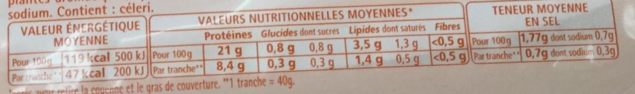 Le fumé au bois de chêne - 2 tr. - Informations nutritionnelles - fr