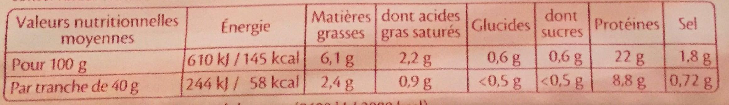 Le fumé au bois de chêne - 4 tr. - Informations nutritionnelles - fr