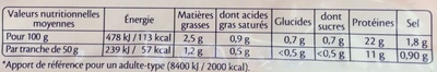 Le cuisiné à l'os recette Joël Robuchon - 2tr. - Informations nutritionnelles - fr