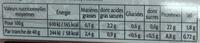 Le Fumé au Bois de Chêne (4+1 gratuite) - Informations nutritionnelles - fr
