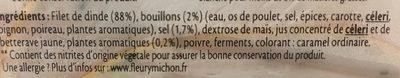 Rôti de Dinde - Ingredients
