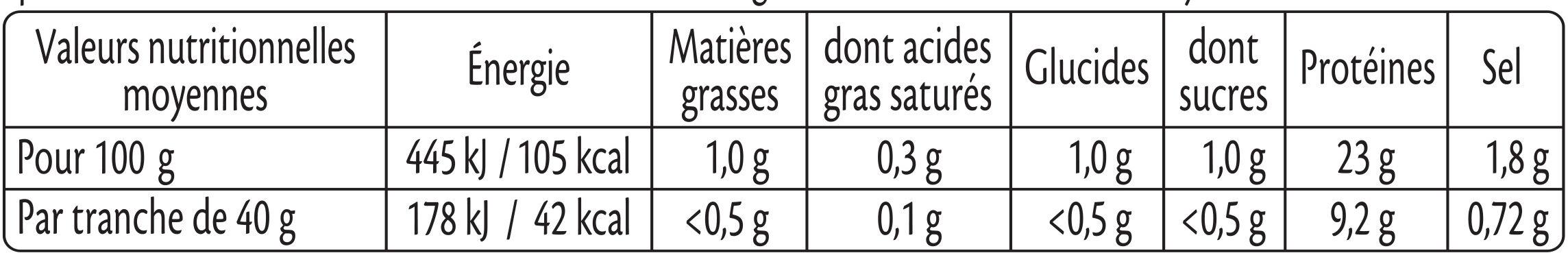 Rôti de dinde cuit 100% filet* - 4 tranches - Informations nutritionnelles