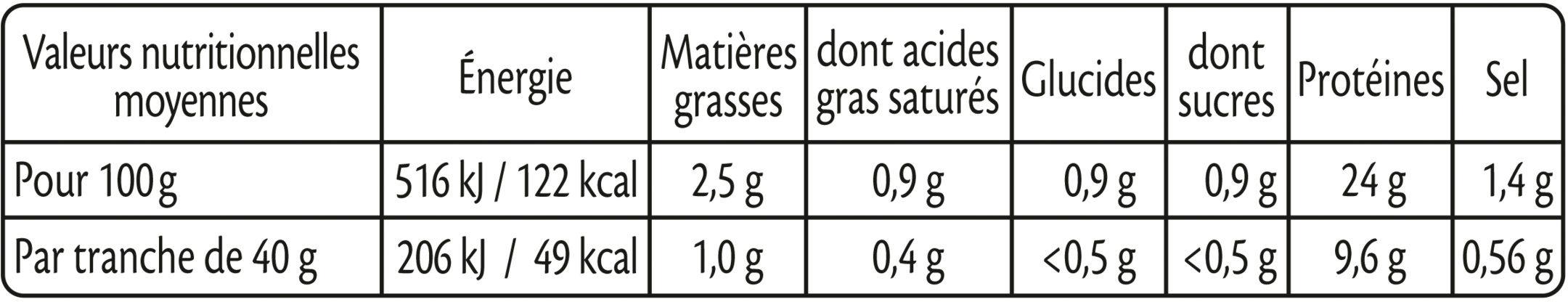 Rôti de porc cuit 100 % filet** -25% de sel* - 4 tr - Informations nutritionnelles