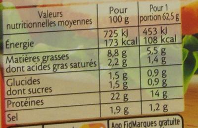 Emincés de poulet rôti - Maxi format (250g) - Voedigswaarden
