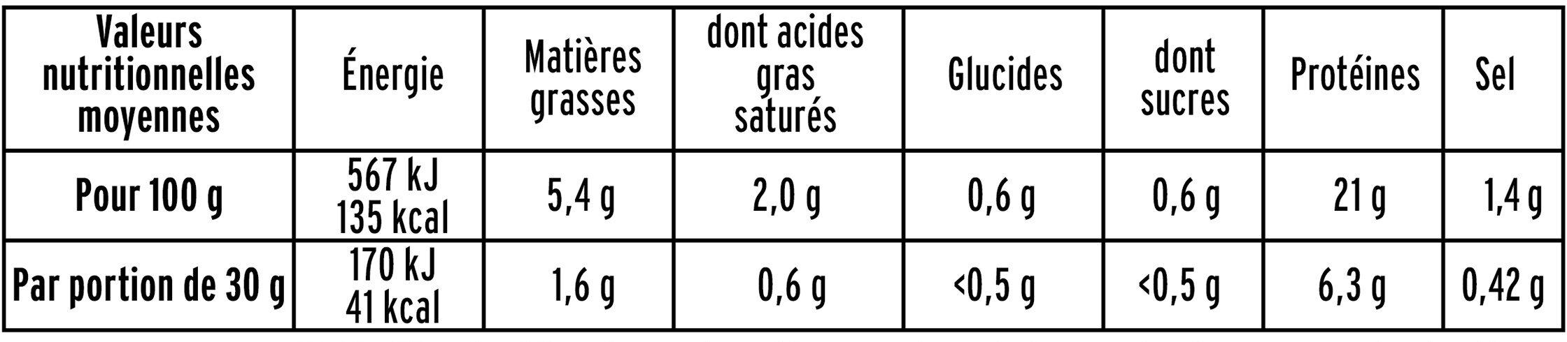 Le tranché fin DEGUSTATION - -25% SEL - 4 tranches - Informations nutritionnelles