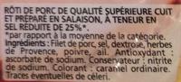 Rôti de Porc cuit (-25% de Sel) - Ingredients