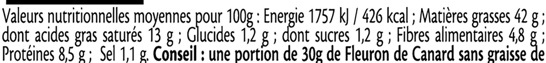 Fleuron de Canard - Informations nutritionnelles - fr