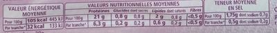 Le Jambon de Paris léger (2% M.G) - Nutrition facts