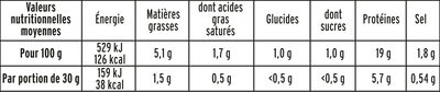 Jambon de Dinde - Halal - Valori nutrizionali