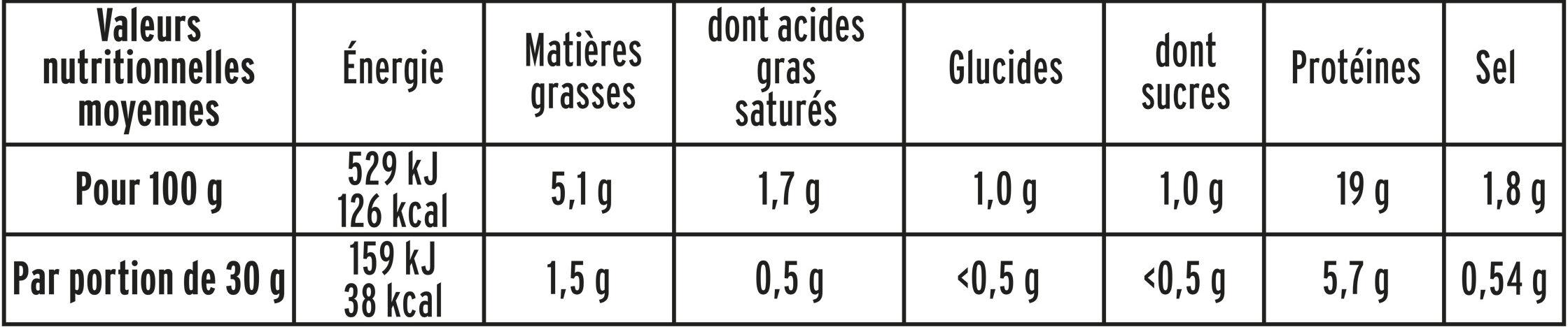 Jambon de Dinde - Halal - Informations nutritionnelles - fr