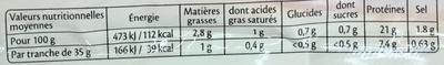 Le jambon de Paris sans couenne - 8 tr. - Nutrition facts