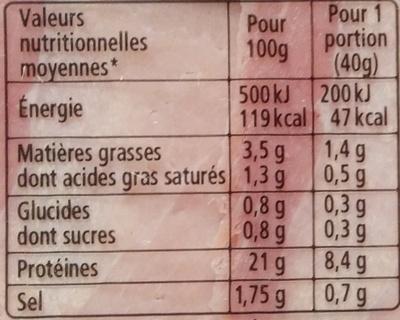 Recette Authentique cuit à l'étouffée - Informations nutritionnelles