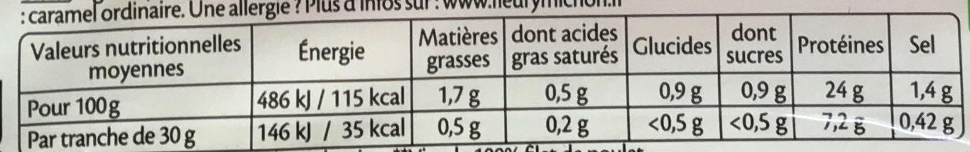 Filet de poulet (-25% de sel) (4+2 gratuites) - Informations nutritionnelles - fr