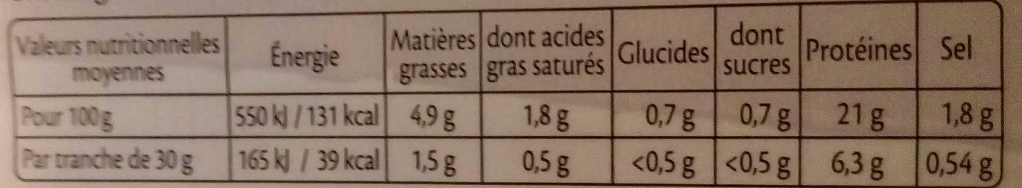 Le tranché fin Dégustation - 4tr. - Valori nutrizionali - fr