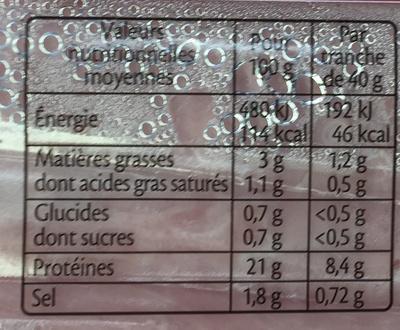 Le Paris sans gluten, sans céleri - 4 tr. - Nutrition facts