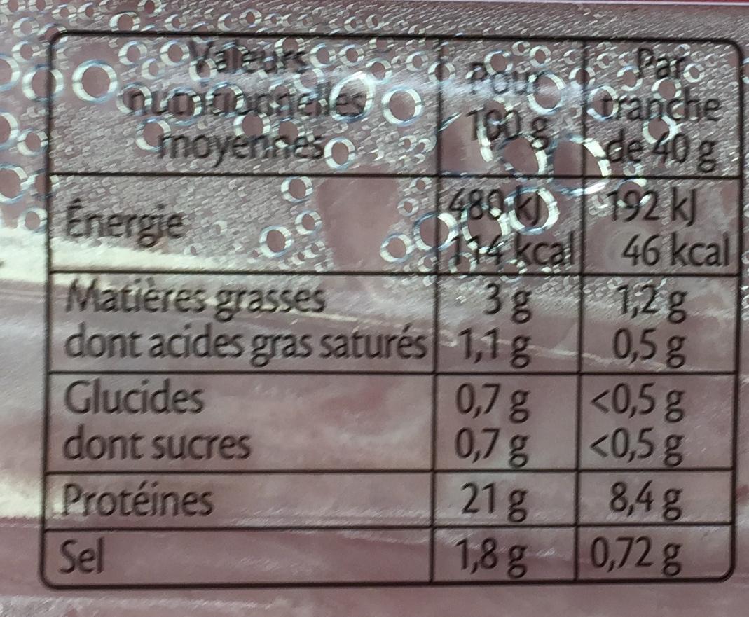 Le Paris sans gluten, sans céleri - 4 tr. - Nutrition facts - fr