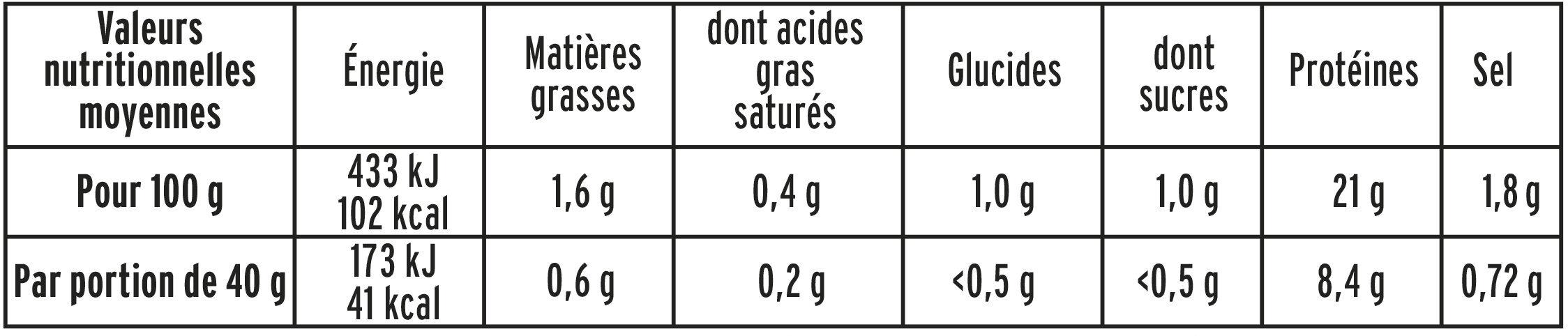 Blanc de poulet doré au four - 2 tranches - Informations nutritionnelles