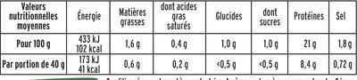 Blanc de poulet doré au four - 4 tr - Voedingswaarden - fr