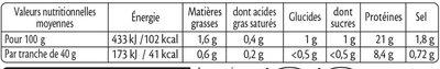 Blanc de poulet doré au four - Sans Sel Nitrité - 4 tr - Informations nutritionnelles