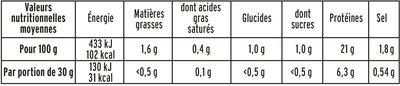 Blanc de poulet doré au four - 6 tranches fines - Voedingswaarden - fr