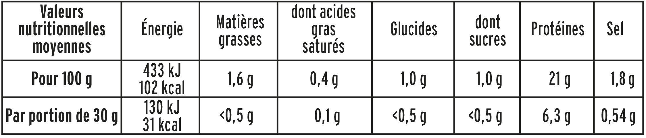 Blanc de poulet doré au four - 6 tranches fines - Informazioni nutrizionali - fr