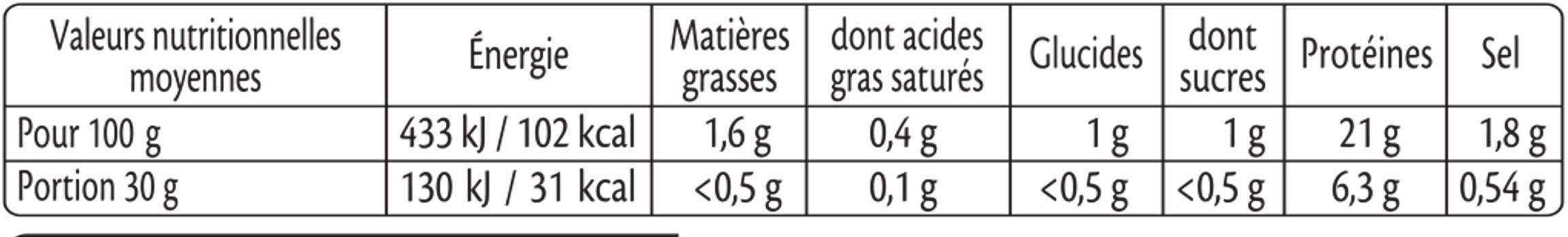 Blanc de poulet doré au four - 8 tranches fines - Informazioni nutrizionali - fr